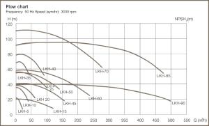 lhkSeriesGraph